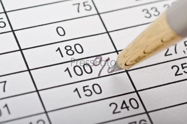 Finances background