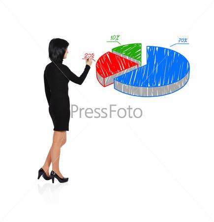 Женщина рисует диаграмму прибыли