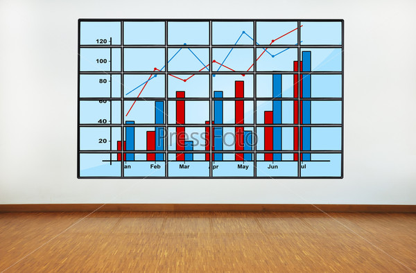 Фотография на тему Панель с диаграммой