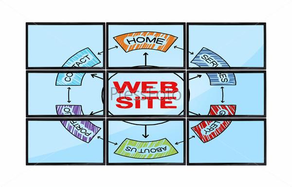 Монитор со схемой веб-сайта