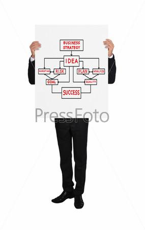 Фотография на тему Бизнесмен в смокинге держит плакат с бизнес-концепцией