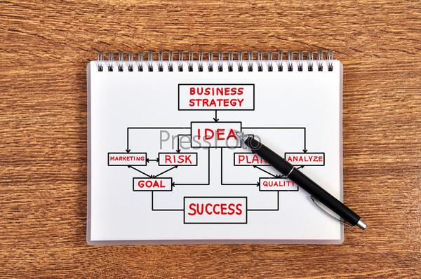 Блокнот со схемой бизнес-стратегии