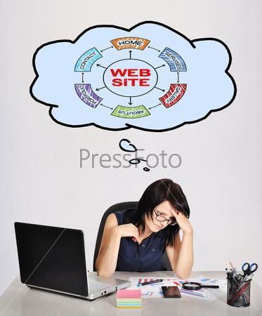 Мечты о схеме веб-сайта