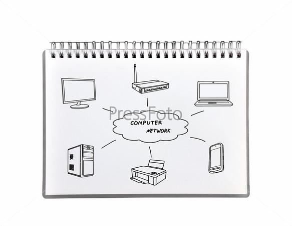 Рисунок компьютерной сети