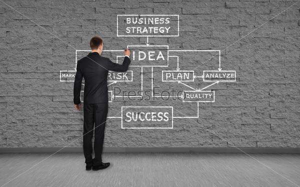 Человек рисует бизнес-план