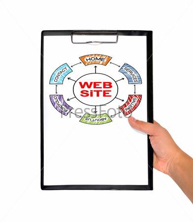 Планшет со схемой веб-узла