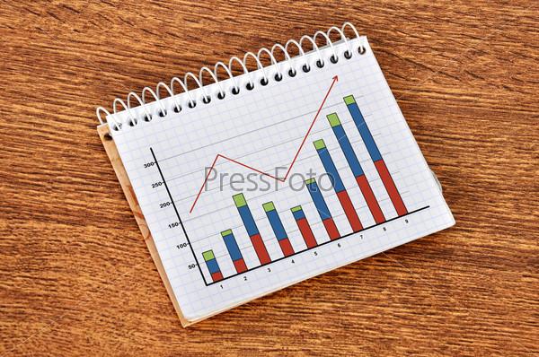 Фотография на тему Схема роста прибыли