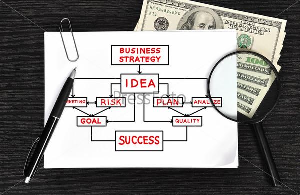 Бумага с бизнес-планом