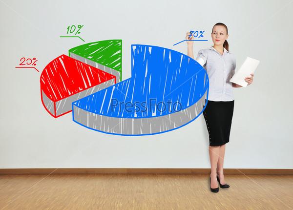 Женщина рисует круговую диаграмму