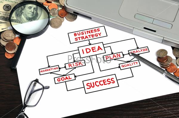 Фотография на тему Бизнес-стратегия на бумаге