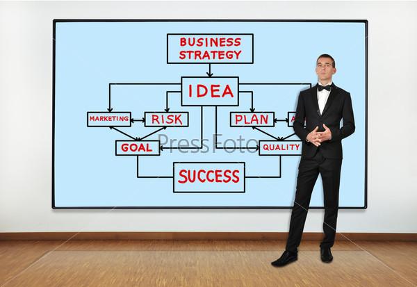 Фотография на тему Большой плазменный телевизор с бизнес-стратегией