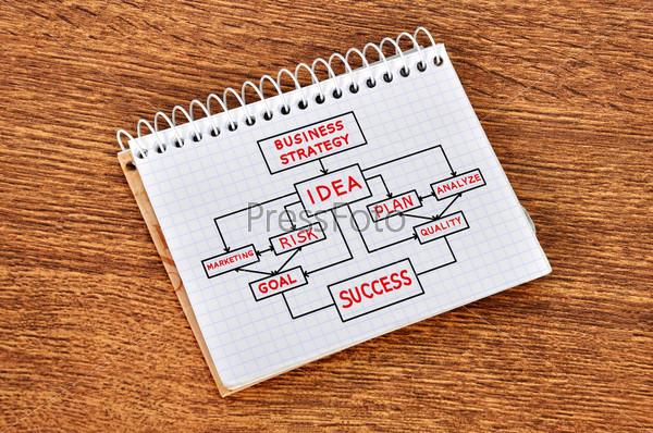 Записная книжка с бизнес-стратегией