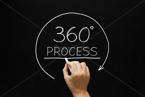 Process 360 Degrees Concept