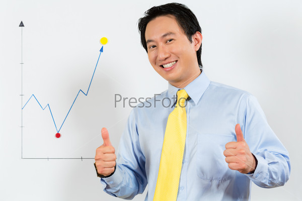 Chinese Business Manager presenting profit forecast