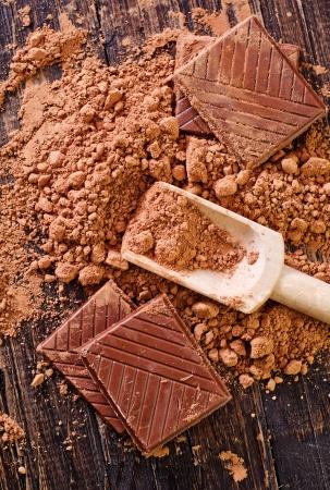 Какао и шоколад